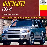 INFINITI QX4 c 1996г Устройство Обслуживание Ремонт.