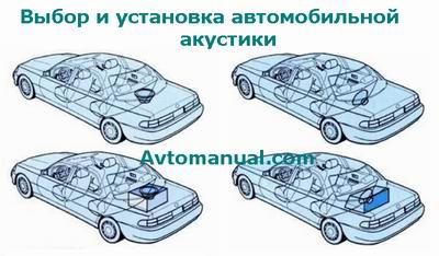Автомобильная акустика: оборудование, выбор и установка.