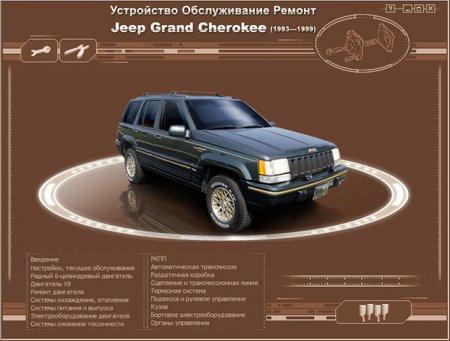 [JEEP Grand Cherokee] (1993-1999)