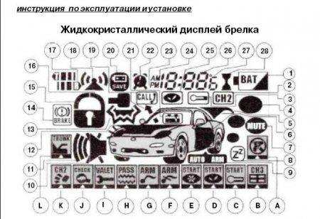 Сигнализации : Инструкции по установке и эксплуатации [2008, PDF]