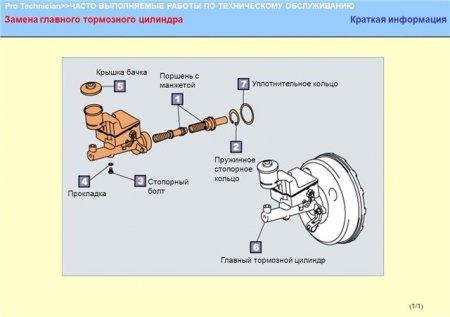 Учебное пособие. Тормозная система
