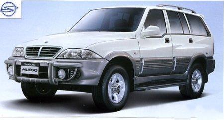Руководство по ремонту и обслуживанию автомобиля SSANG YONG MUSSO
