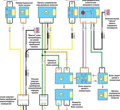 Renault Megane II : Схемы электрооборудования