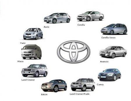 TOYOTA TRAINING (Обучающие ролики) Toyota все модели (с 1987) Мультимедийное руководство