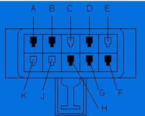 Расшифровка кодов на автомобиле