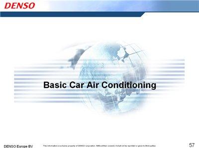 Denso. Автомобильные системы.