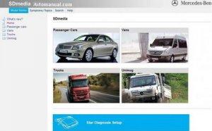 Mercedes SD Media (версия 11.2010). Мультимедийное руководство по поиску неисправностей.