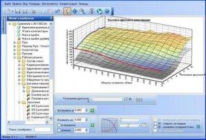 Chip Tuning PRO 6.5. Программа для чип-тюнинг и диагностики автомобилей.