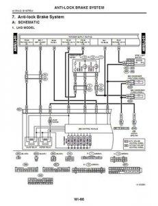 SUBARU FORESTER 2003-05. Руководство по ремонту для фирменных СТО.