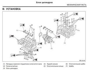 Subaru Legacy Outback(B13) 2008 г. Руководство по ремонту, эксплуатации и обслуживанию.