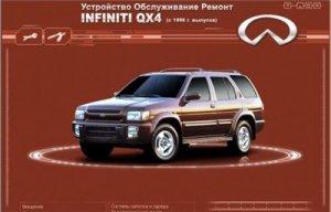 INFINITI QX4 c 1996г. ( Nissan Terrano,Pathfinder R50 ). МУЛЬТИМЕДИЙНОЕ РУКОВОДСТВО.