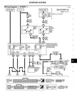 Nissan Quest V42 Service Manual .