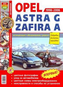 Ремонтное руководство OPEL Astra G Zafira A