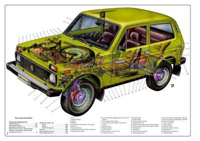 Альбом плакатов с подробным устройством автомобилей ВАЗ-21213 Нива, ВАЗ-21214 Нива