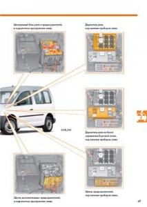 Volkswagen Caddy 2004 г.в. Программа самообучения.