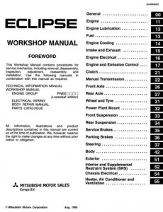 Mitsubishi Eclipse Workshop Manual 1995. Руководство по ремонту.
