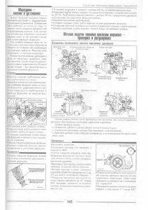 Mitsubishi Colt Lancer 1991-95 и 1995-2004 г.в.