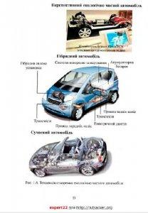 Гибридные автомобили. Иллюстрированное руководство.