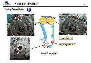 Hyundai i20. Учебное руководство по устройству и ремонту.