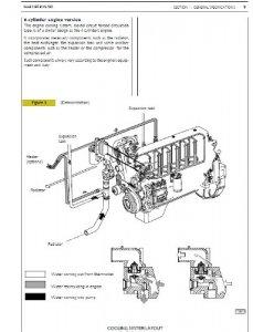 IVECO CURSOR TIER 3(2). Руководства по обслуживанию и ремонту двигателей.