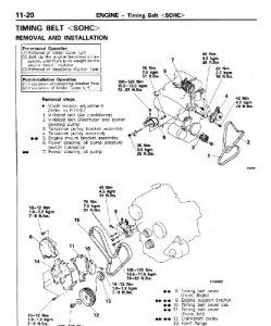 Mitsubishi Sigma Diamante 1991-1995 Workshop Manual.
