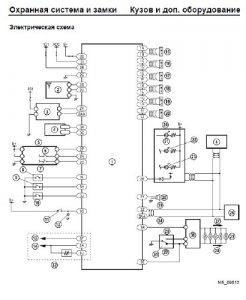 Mazda 5. Техническое описание с рисунками