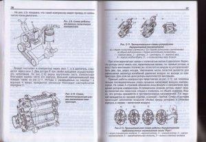 Форсирование двигателя внутреннего сгорания наддувом.