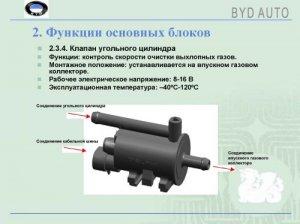 BYD F3, F3R.  Руководство по ремонту и тех обслуживанию.