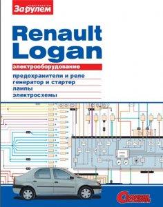 Renault / Dacia Logan. Электрооборудование автомобилей