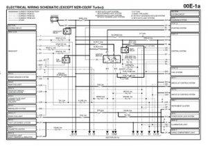 Mazda 6. 2002-07 г.в. Электрические схемы.