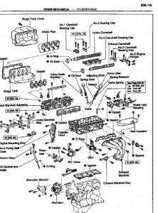 Ремонт двигателей Toyota  4A-F, 4A-GE.
