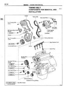 Двигатели Toyota 3S-FE(RM395). Руководство по ремонту.