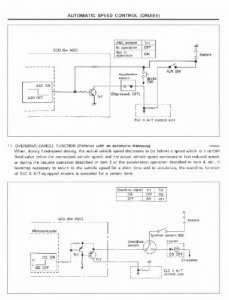 Hyundai Sonata 1991. Service manual(Руководство по ремонту).