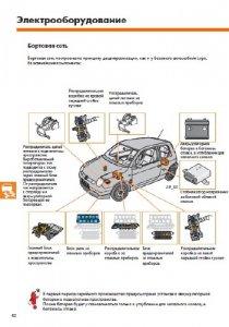 VW LUPO 3L TDI. Набор программ самообразования.