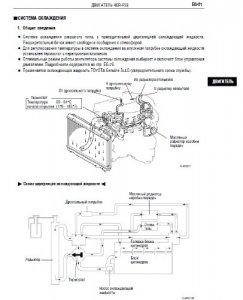 Lexus. Двигатель 4GR-FSE для моделей IS 250. Руководство по ремонту.