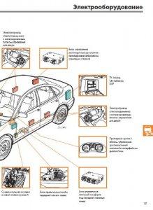 VW Passat B5 c 1997, 01  г.в. Программы самообучения.