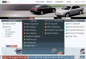 Дилерская дигностическая программа Hyundai GDS: версия 07-2014